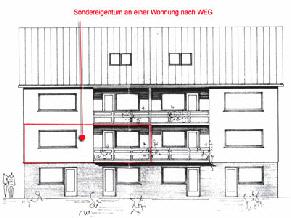 unterschied gleitender neuwert und neuwert moderne konstruktion. Black Bedroom Furniture Sets. Home Design Ideas